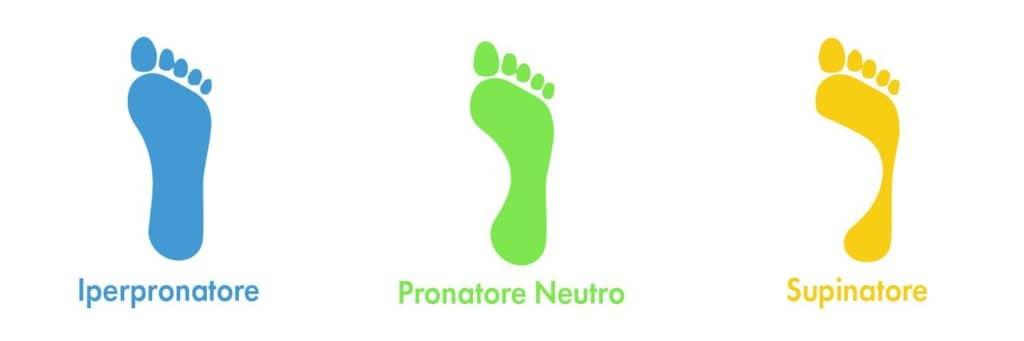 Migliori scarpe da running, pronazione